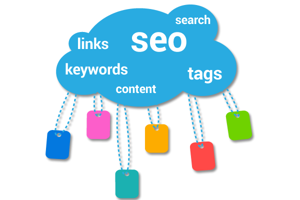 Best SEO Services In Kanpur, India